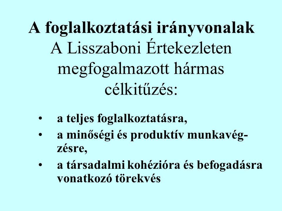 A foglalkoztatási irányvonalak A Lisszaboni Értekezleten megfogalmazott hármas célkitűzés: •a teljes foglalkoztatásra, •a minőségi és produktív munkavég- zésre, •a társadalmi kohézióra és befogadásra vonatkozó törekvés