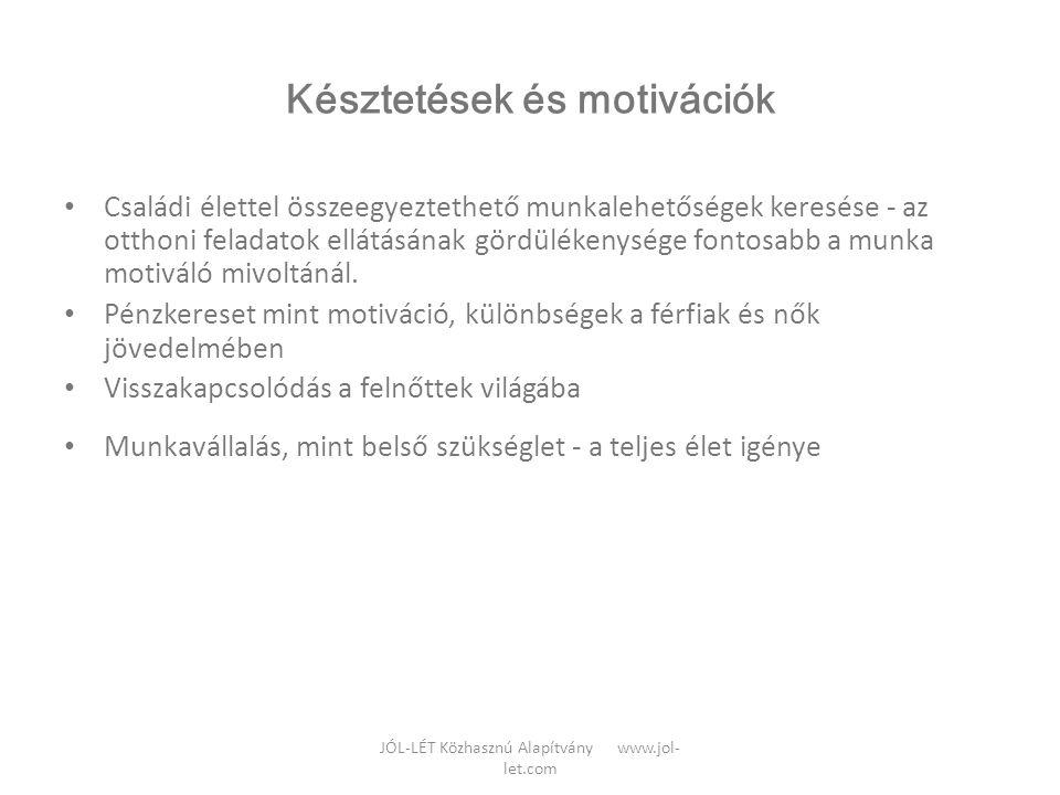 JÓL-LÉT Közhasznú Alapítvány www.jol- let.com Késztetések és motivációk • Családi élettel összeegyeztethető munkalehetőségek keresése - az otthoni fel