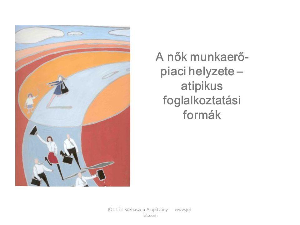 JÓL-LÉT Közhasznú Alapítvány www.jol- let.com A nők munkaerő- piaci helyzete – atipikus foglalkoztatási formák