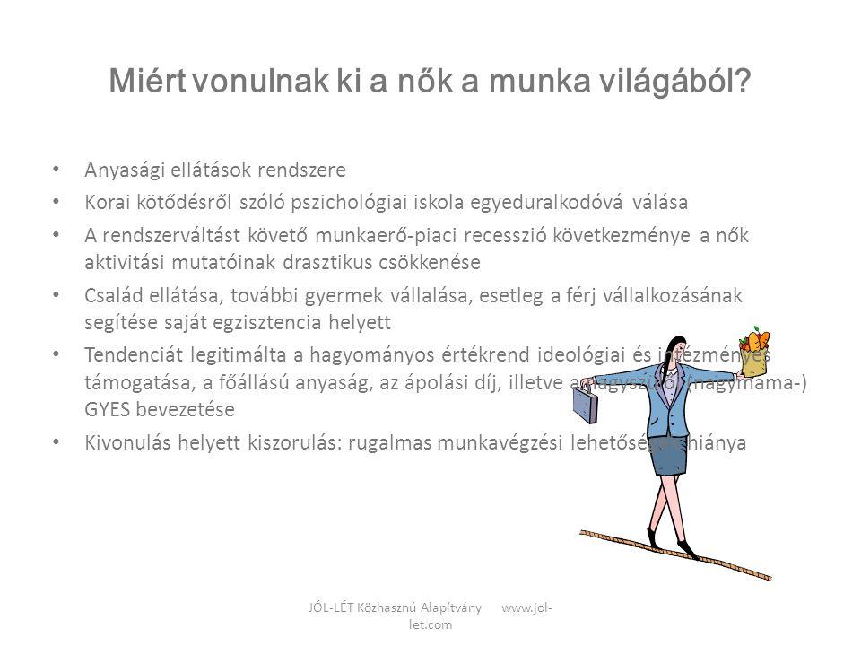 """JÓL-LÉT Közhasznú Alapítvány www.jol- let.com Munkavállalás – szerepek, elvárások, környezet • A rossz anyaság mítosza és a karrier • Munkahelyi teljesítmény-követelményeknek való megfelelés ↔ a hagyományos nemi szerepekhez kötődő párkapcsolatokon belüli elvárások • Az egyéni célkitűzések """"elhalasztása , önkéntes lemondás ↔ megingott önbizalom, frusztráció • A családi élettel összeegyeztethető munkahelyek csekély aránya Magyarországon: a közgondolkodás a munka és magánélet egyensúlyának megteremtését kizárólag a nők feladatának tekinti • A kisgyermekes nőkkel szembeni előítéletek és diszkrimináció, újtratermelődő sztereotípiák (pl."""