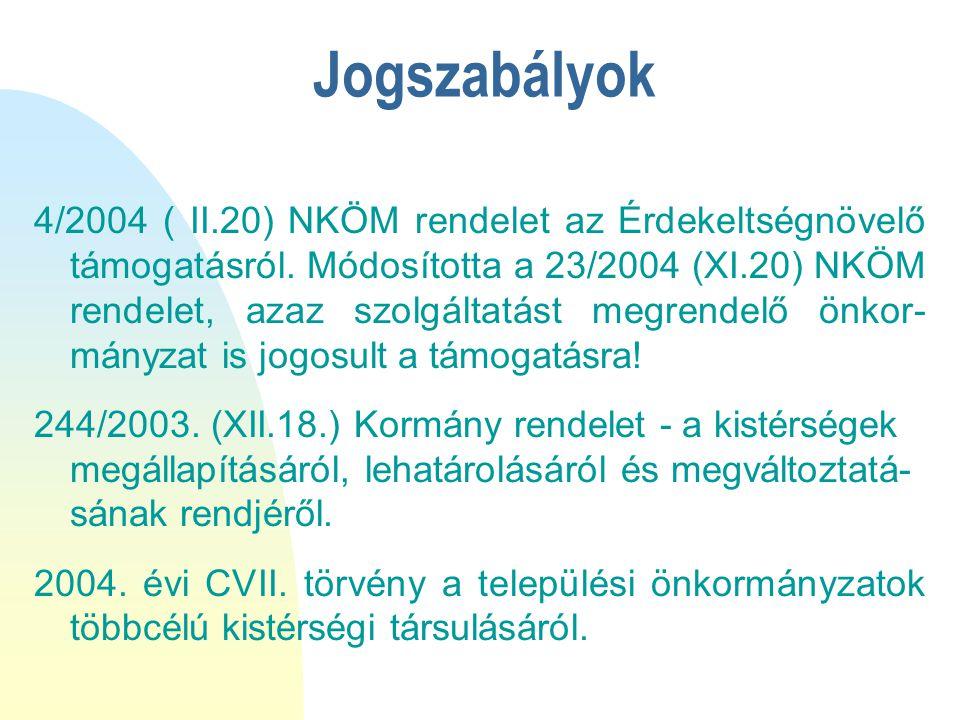 Jogszabályok 4/2004 ( II.20) NKÖM rendelet az Érdekeltségnövelő támogatásról. Módosította a 23/2004 (XI.20) NKÖM rendelet, azaz szolgáltatást megrende