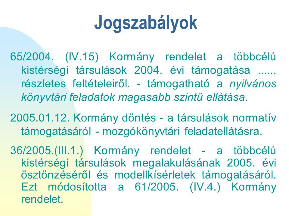 Jogszabályok 65/2004. (IV.15) Kormány rendelet a többcélú kistérségi társulások 2004. évi támogatása...... részletes feltételeiről. - támogatható a ny