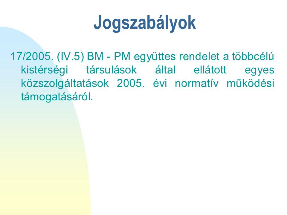 Jogszabályok 17/2005. (IV.5) BM - PM együttes rendelet a többcélú kistérségi társulások által ellátott egyes közszolgáltatások 2005. évi normatív műkö