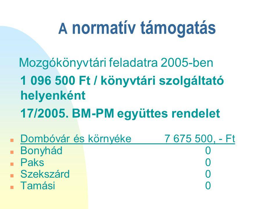 A normatív támogatás Mozgókönyvtári feladatra 2005-ben 1 096 500 Ft / könyvtári szolgáltató helyenként 17/2005. BM-PM együttes rendelet n Dombóvár és