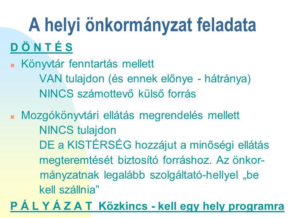 A szolgáltató könyvtár feladata S Z E R Z Ő D É S kötése n A kistérséggel u a térségi fejlesztési projektről és finanszírozásáról u az egyes településekre irányuló mozgókönyvtári szolgáltatás finanszírozásáról n Az egyes önkormányzatokkal u a kihelyezésre kerülő mozgókönyvtári ellátás tényleges tartalmáról, az önkormányzat, mint szolgáltatást megrendelő konkrét feladatairól és a könyvtár, mint szolgáltató konkrét feladatairól