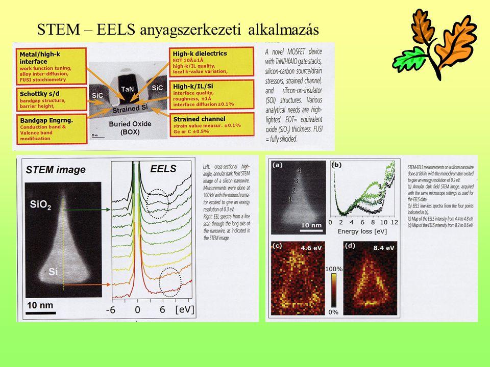 STEM – EELS anyagszerkezeti alkalmazás