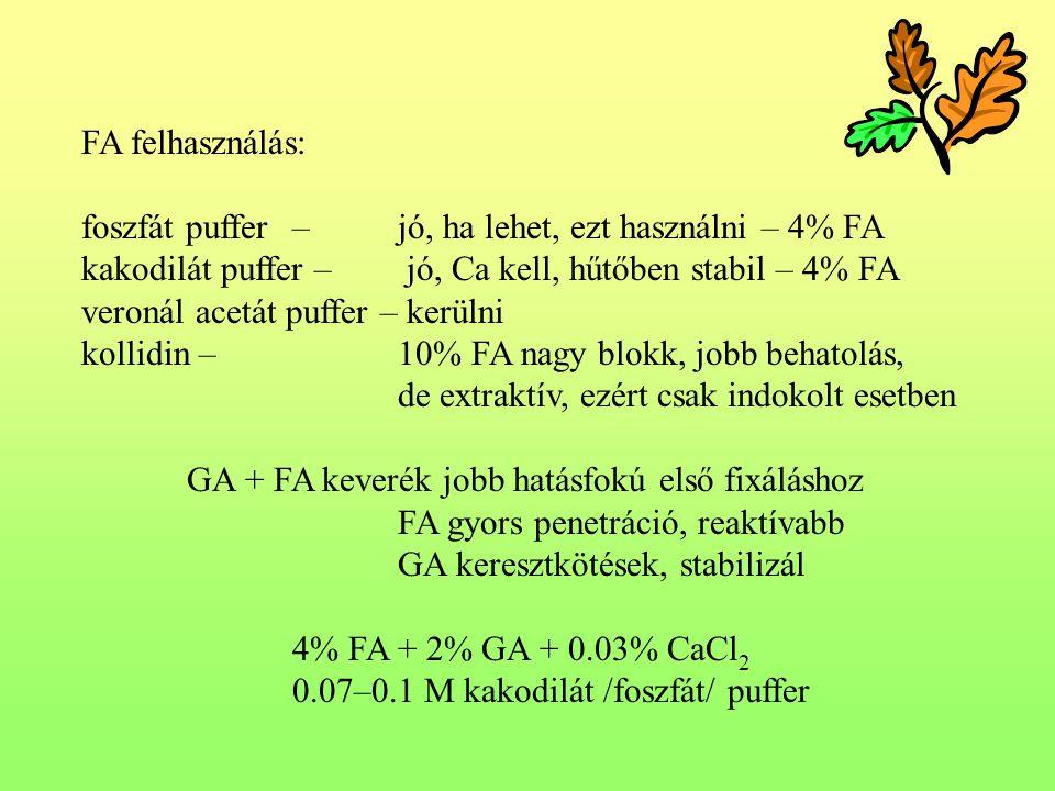 FA felhasználás: foszfát puffer – jó, ha lehet, ezt használni – 4% FA kakodilát puffer – jó, Ca kell, hűtőben stabil – 4% FA veronál acetát puffer – k