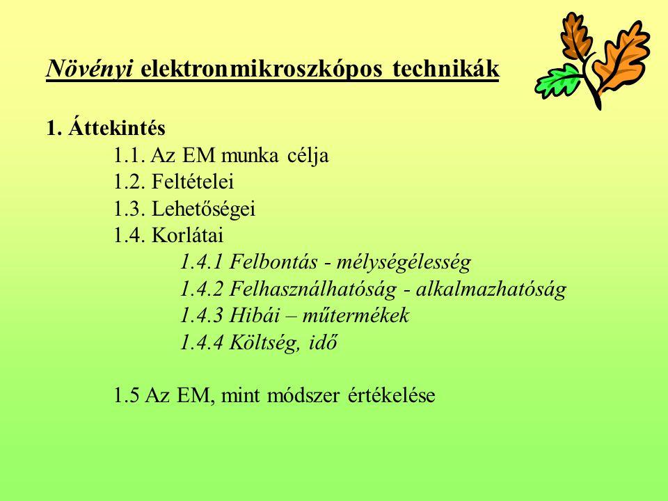Növényi elektronmikroszkópos technikák 1. Áttekintés 1.1. Az EM munka célja 1.2. Feltételei 1.3. Lehetőségei 1.4. Korlátai 1.4.1 Felbontás - mélységél