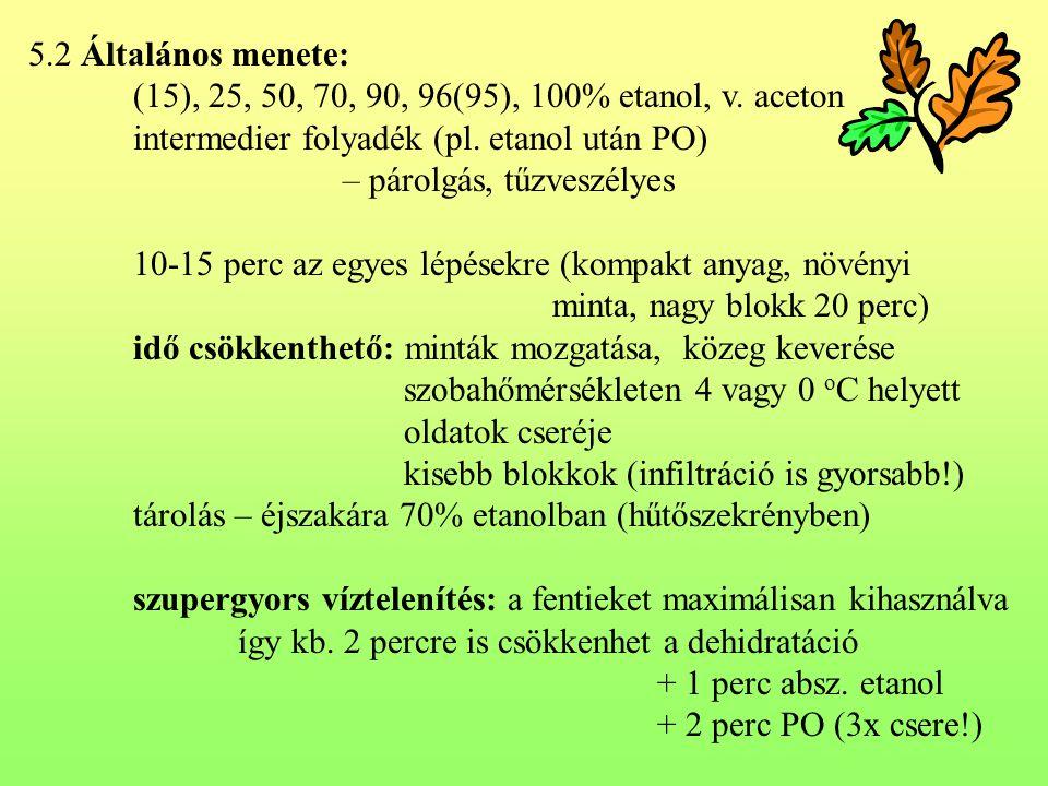 5.2 Általános menete: (15), 25, 50, 70, 90, 96(95), 100% etanol, v. aceton intermedier folyadék (pl. etanol után PO) – párolgás, tűzveszélyes 10-15 pe