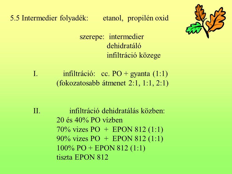 5.5 Intermedier folyadék: etanol, propilén oxid szerepe: intermedier dehidratáló infiltráció közege I. infiltráció: cc. PO + gyanta (1:1) (fokozatosab