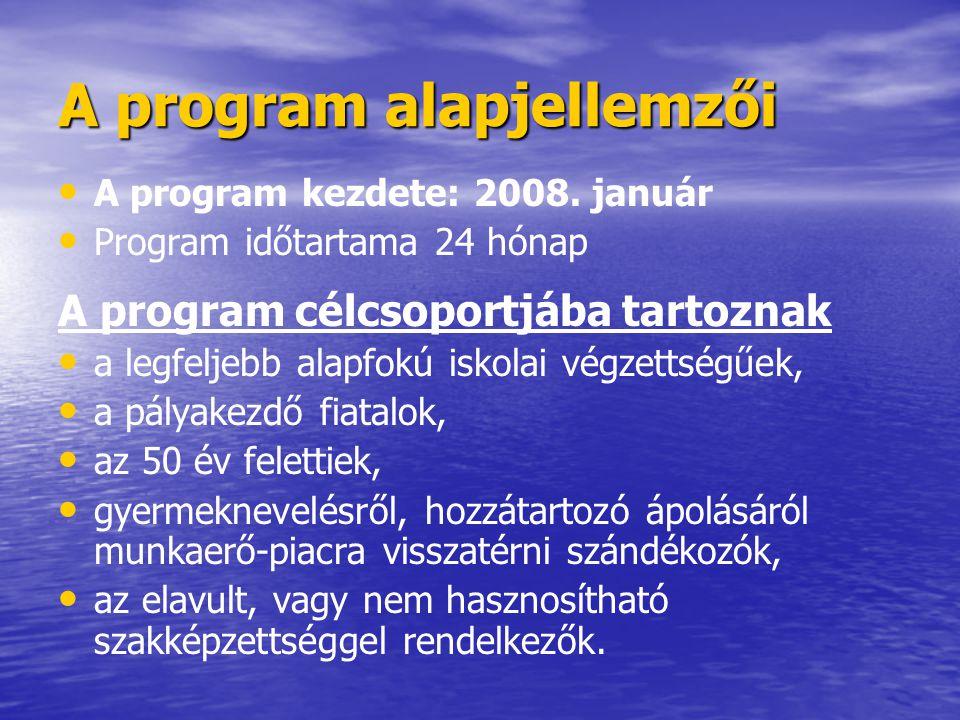 A program alapjellemzői • • A program kezdete: 2008.