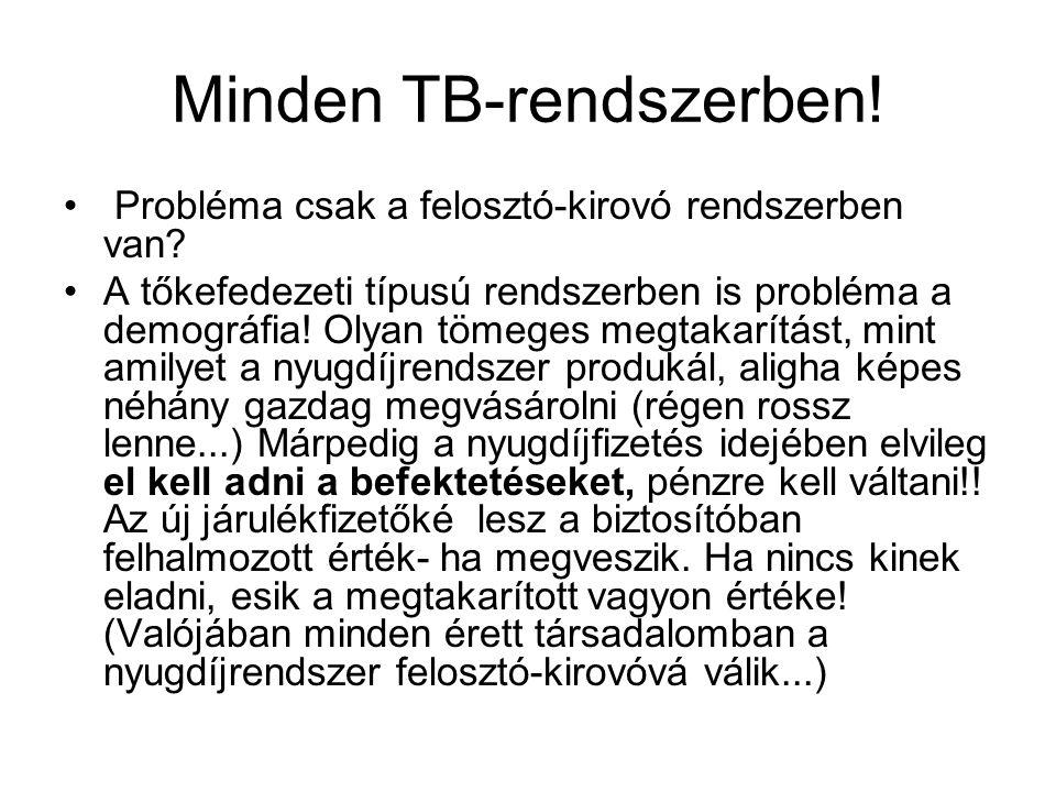Minden TB-rendszerben! • Probléma csak a felosztó-kirovó rendszerben van? •A tőkefedezeti típusú rendszerben is probléma a demográfia! Olyan tömeges m