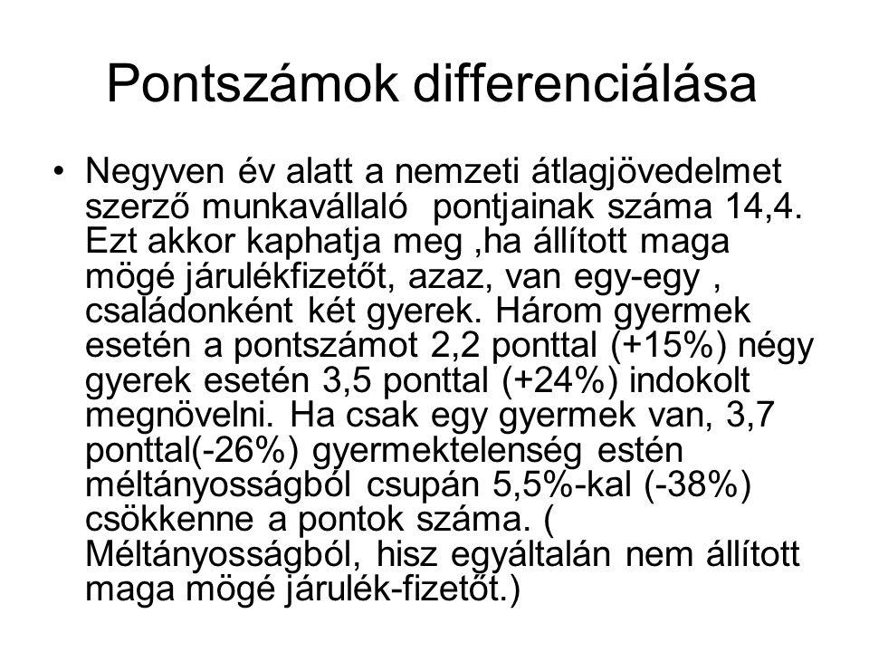 Pontszámok differenciálása •Negyven év alatt a nemzeti átlagjövedelmet szerző munkavállaló pontjainak száma 14,4. Ezt akkor kaphatja meg,ha állított m
