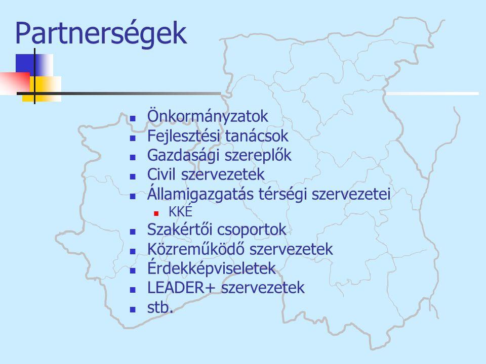  Önkormányzatok  Fejlesztési tanácsok  Gazdasági szereplők  Civil szervezetek  Államigazgatás térségi szervezetei  KKÉ  Szakértői csoportok  K