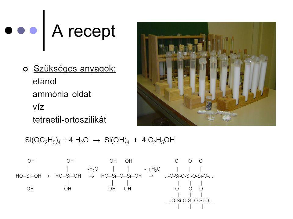 A recept Szükséges anyagok: etanol ammónia oldat víz tetraetil-ortoszilikát OH OH OH OH O O O │ │ -H 2 O │ │ - n H 2 O | | | HO─Si─OH + HO─Si─OH  HO─