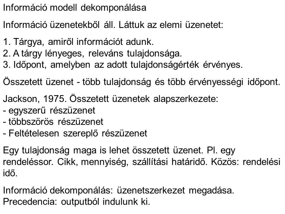 Információ modell dekomponálása Információ üzenetekből áll.