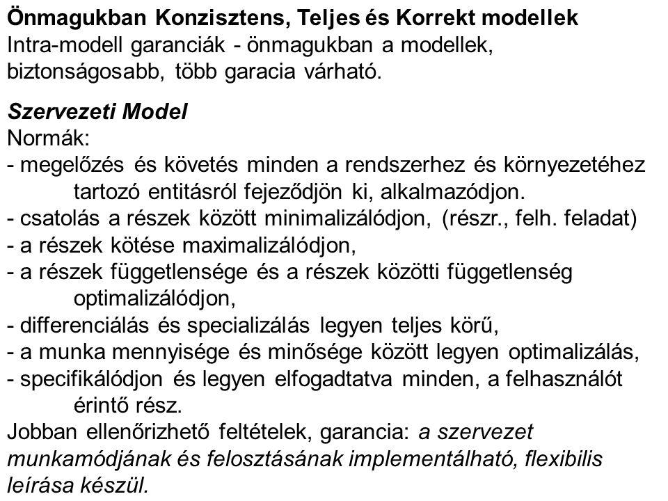 Önmagukban Konzisztens, Teljes és Korrekt modellek Intra-modell garanciák - önmagukban a modellek, biztonságosabb, több garacia várható.