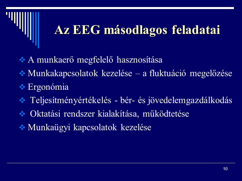 10 Az EEG másodlagos feladatai  A munkaerő megfelelő hasznosítása  Munkakapcsolatok kezelése – a fluktuáció megelőzése  Ergonómia  Teljesítményértékelés - bér- és jövedelemgazdálkodás  Oktatási rendszer kialakítása, működtetése  Munkaügyi kapcsolatok kezelése