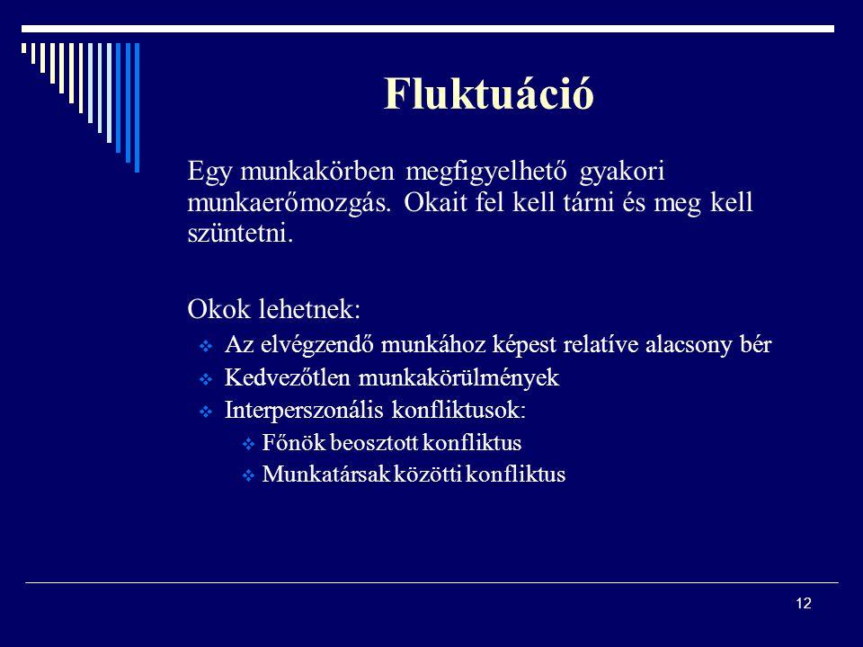 12 Fluktuáció Egy munkakörben megfigyelhető gyakori munkaerőmozgás. Okait fel kell tárni és meg kell szüntetni. Okok lehetnek:  Az elvégzendő munkáho