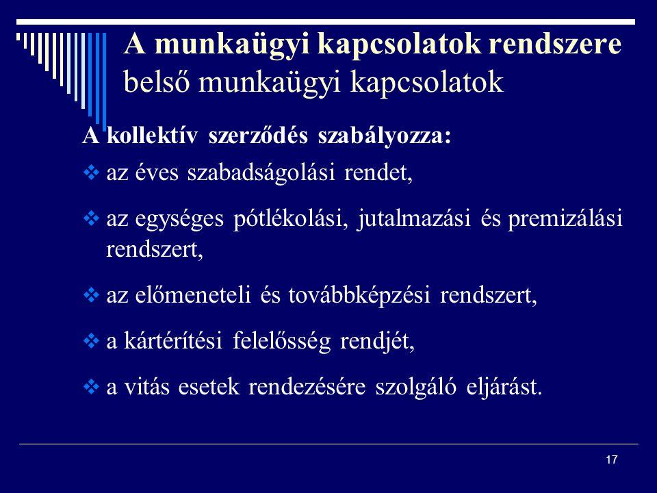 17 A munkaügyi kapcsolatok rendszere belső munkaügyi kapcsolatok A kollektív szerződés szabályozza:  az éves szabadságolási rendet,  az egységes pót