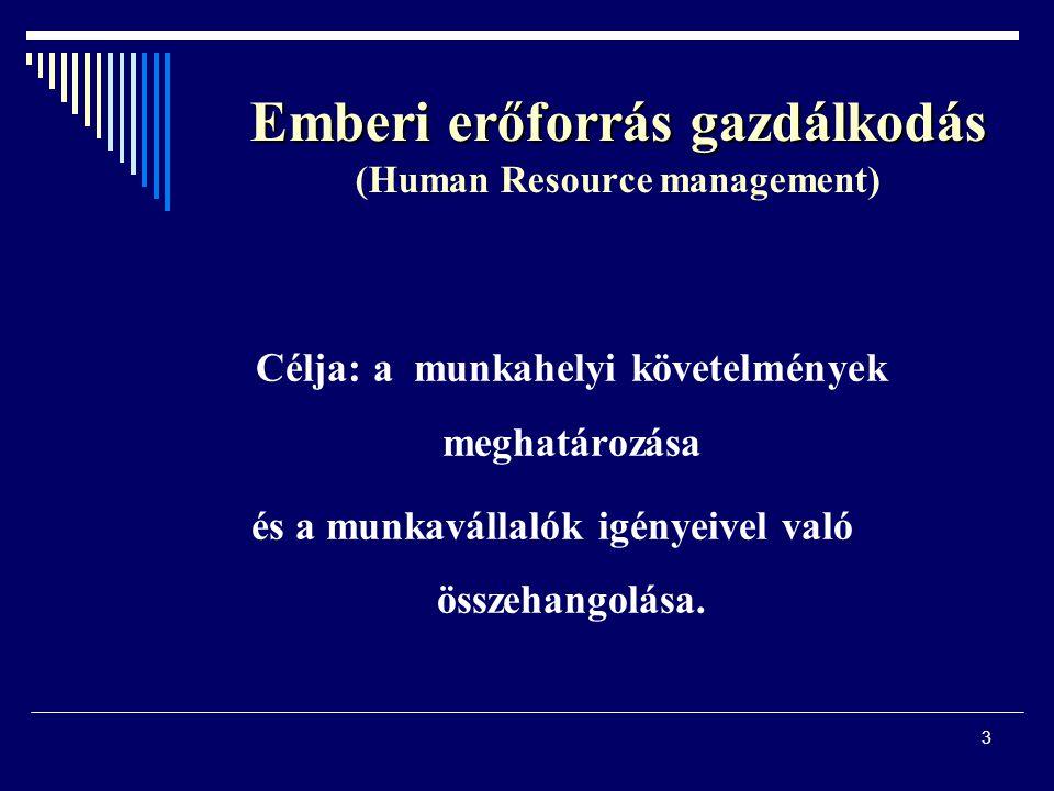 3 Emberi erőforrás gazdálkodás Emberi erőforrás gazdálkodás (Human Resource management) Célja: a munkahelyi követelmények meghatározása és a munkavállalók igényeivel való összehangolása.