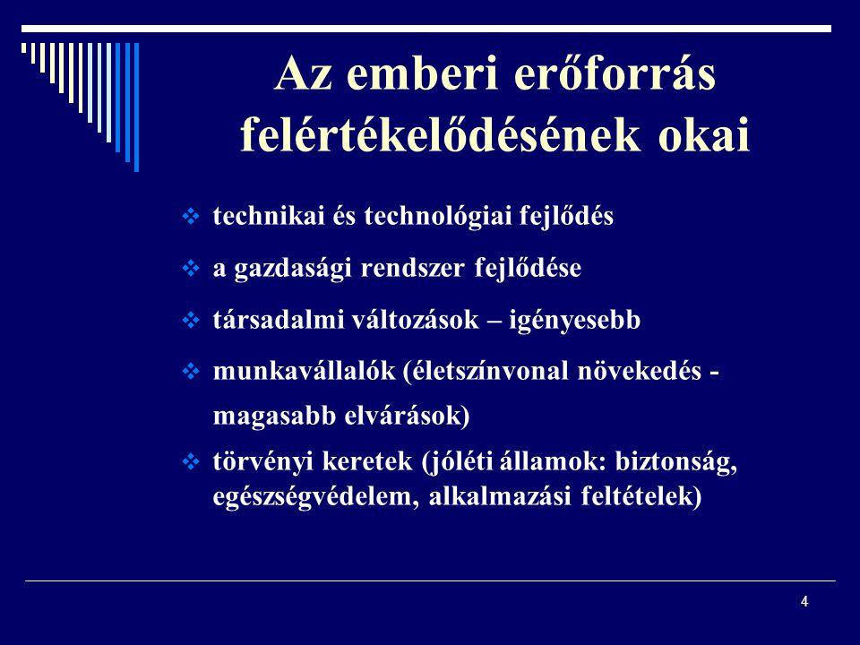 5 A felértékelődés okai  megváltozott követelmények  (minőség és tudás előtérbe kerülése)  megváltozott munkafeltételek  (technikai fejlődés és a munkahelyi infrastruktúra)  bonyolultabb szervezetek (új irányítási követelmények, több ismeret az emberről)