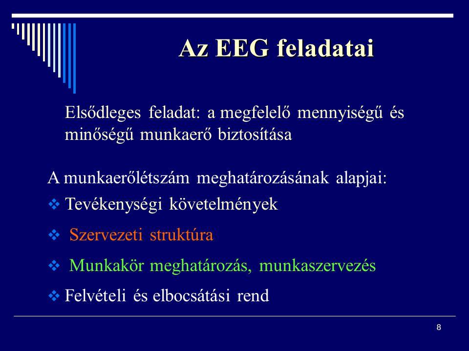 8 Az EEG feladatai Elsődleges feladat: a megfelelő mennyiségű és minőségű munkaerő biztosítása A munkaerőlétszám meghatározásának alapjai:  Tevékenységi követelmények  Szervezeti struktúra  Munkakör meghatározás, munkaszervezés  Felvételi és elbocsátási rend