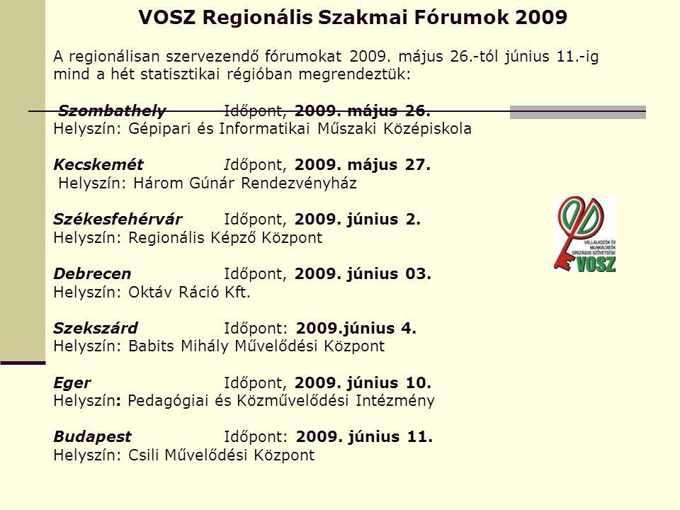 VOSZ Regionális Szakmai Fórumok 2009 A regionálisan szervezendő fórumokat 2009.