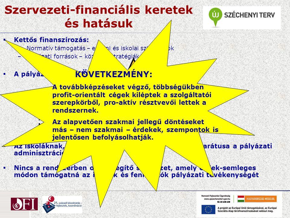 Szervezeti-financiális keretek és hatásuk  Az iskoláknak, és a legtöbb fenntartóknak nincs apparátusa a pályázati adminisztrációhoz  Nincs a rendsze