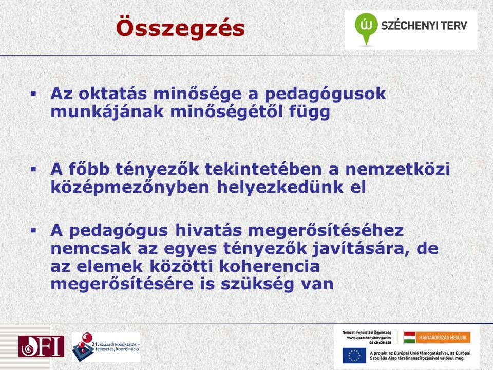 Összegzés  Az oktatás minősége a pedagógusok munkájának minőségétől függ  A főbb tényezők tekintetében a nemzetközi középmezőnyben helyezkedünk el 