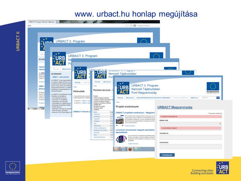 www. urbact.hu honlap megújítása
