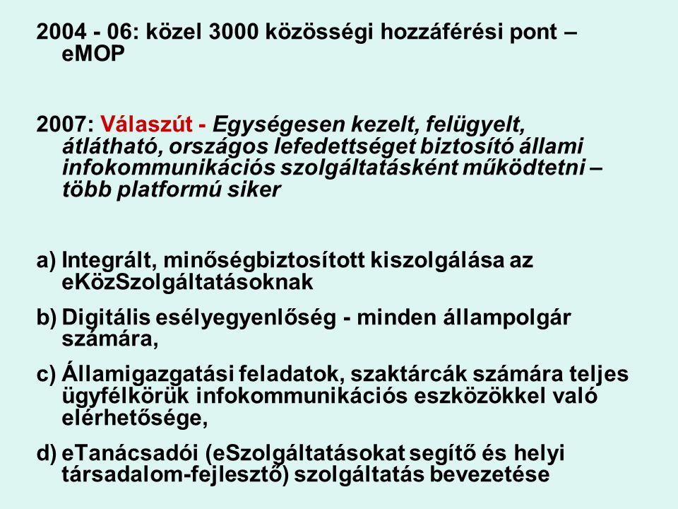Jó megoldás kezdőknek! E-Magyarország pontok, Könyvtárak, művelődési házak, faluházak