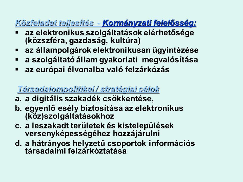 Közfeladat teljesítés - Kormányzati felelősség:  az elektronikus szolgáltatások elérhetősége (közszféra, gazdaság, kultúra)  az állampolgárok elektr