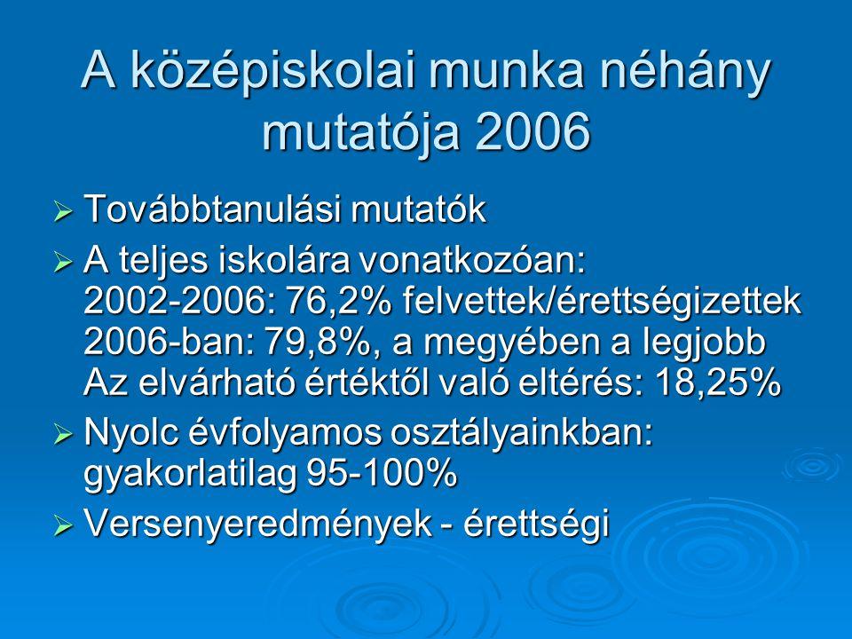 A középiskolai munka néhány mutatója 2006  Továbbtanulási mutatók  A teljes iskolára vonatkozóan: 2002-2006: 76,2% felvettek/érettségizettek 2006-ba