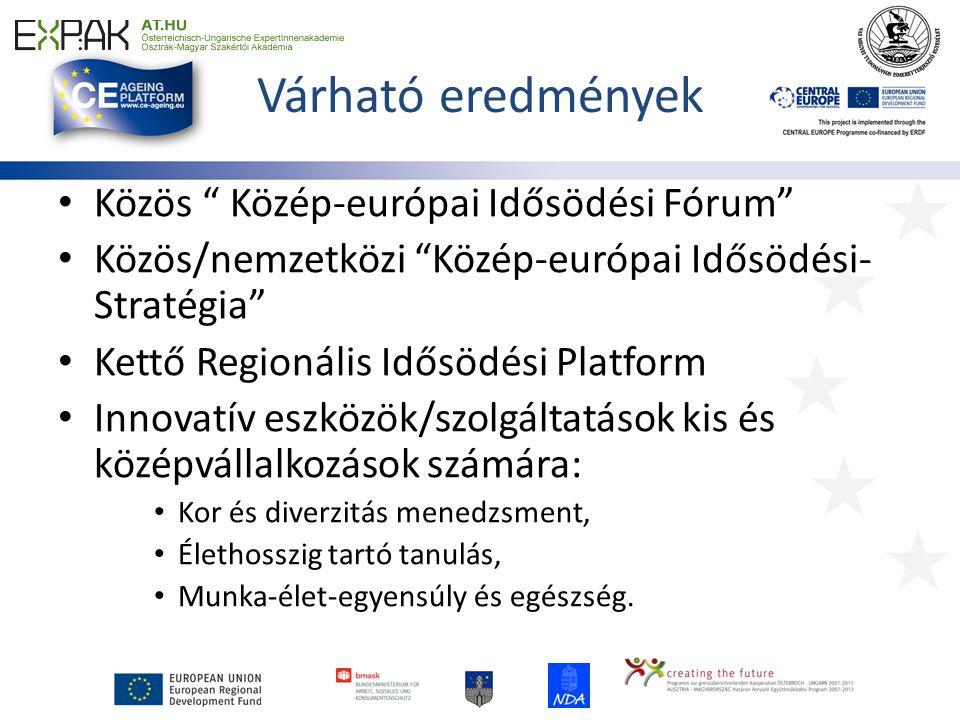 Várható eredmények • Közös Közép-európai Idősödési Fórum • Közös/nemzetközi Közép-európai Idősödési- Stratégia • Kettő Regionális Idősödési Platform • Innovatív eszközök/szolgáltatások kis és középvállalkozások számára: • Kor és diverzitás menedzsment, • Élethosszig tartó tanulás, • Munka-élet-egyensúly és egészség.