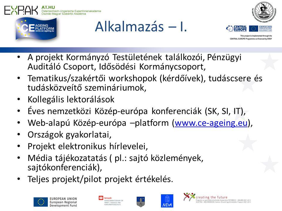 Alkalmazás – II.(Néhány tevékenység pilot projektekben - 2012.