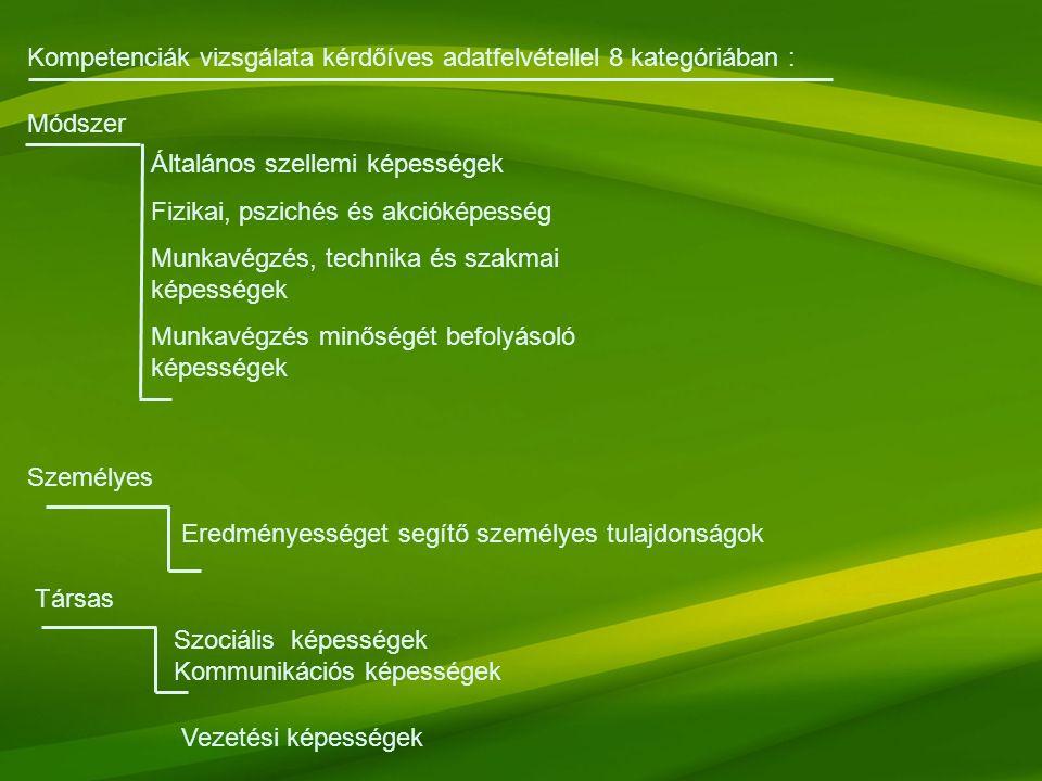 Kompetenciák vizsgálata kérdőíves adatfelvétellel 8 kategóriában : Általános szellemi képességek Fizikai, pszichés és akcióképesség Munkavégzés, techn