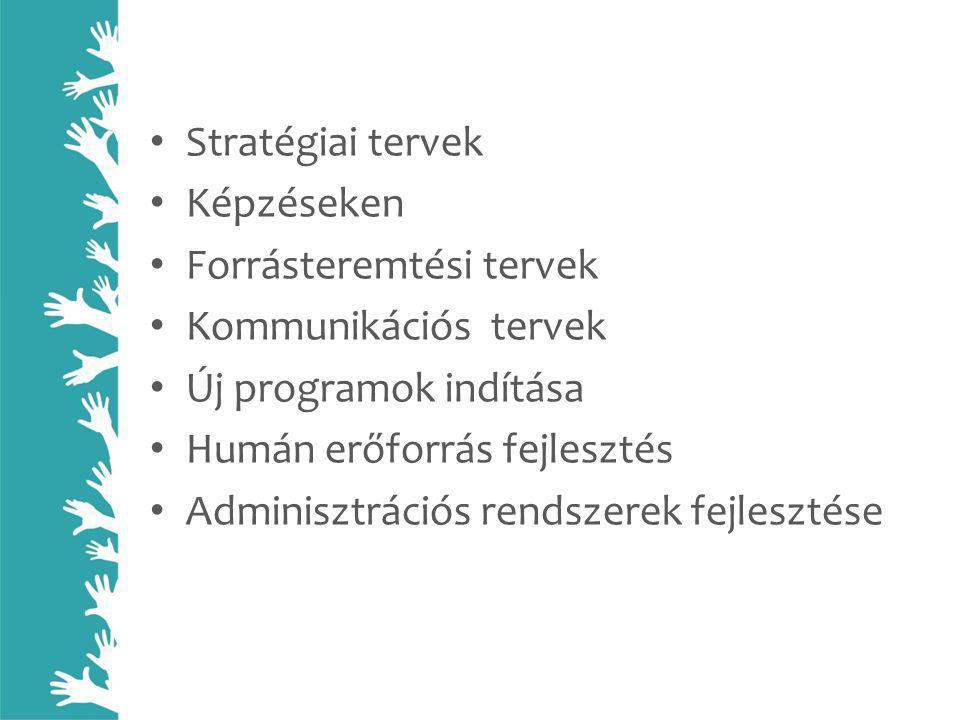 • Stratégiai tervek • Képzéseken • Forrásteremtési tervek • Kommunikációs tervek • Új programok indítása • Humán erőforrás fejlesztés • Adminisztráció