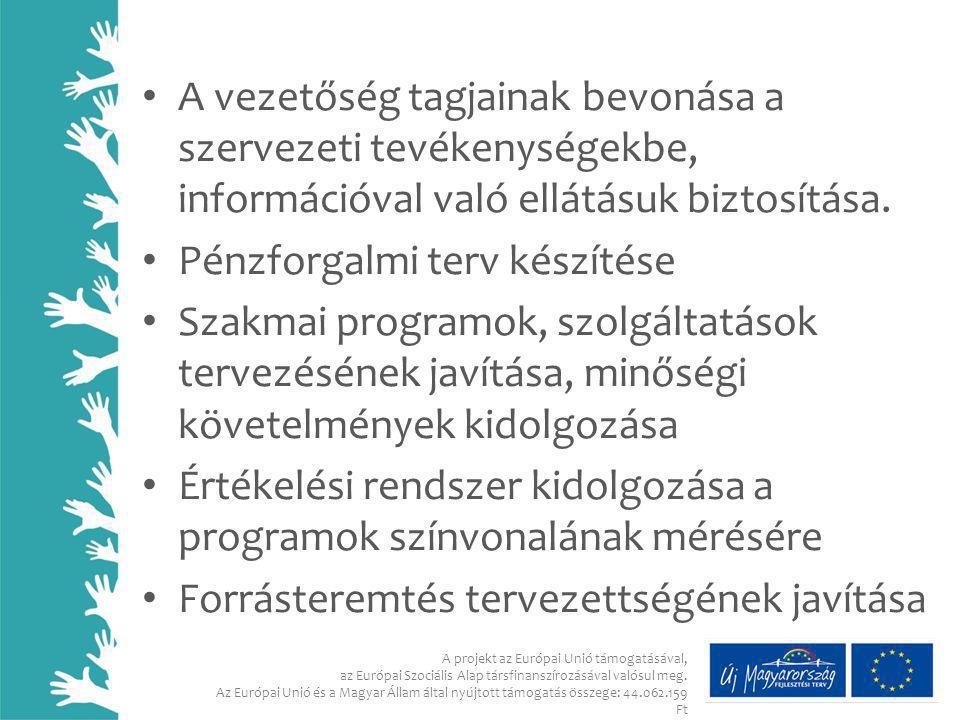 • Belső- és főleg a külső kommunikációs eszközök, módszerek és csatornák megismerése, kommunikációs anyagok kidolgozása • Tagtoborzási technikák, szervezeti és tagsági teljesítménynövelő motivációs saját élményű technikák megismertetése • Proaktív szervezeti kultúra fejlesztési technikák • Tudatosabb, kezdeményezőbb érdekérvényesítő munka A projekt az Európai Unió támogatásával, az Európai Szociális Alap társfinanszírozásával valósul meg.