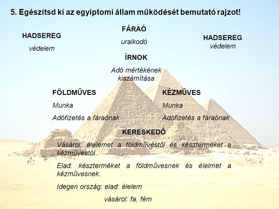 5. Egészítsd ki az egyiptomi állam működését bemutató rajzot! FÁRAÓ uralkodó HADSEREG védelem HADSEREG védelem ÍRNOK Adó mértékének kiszámítása FÖLDMŰ