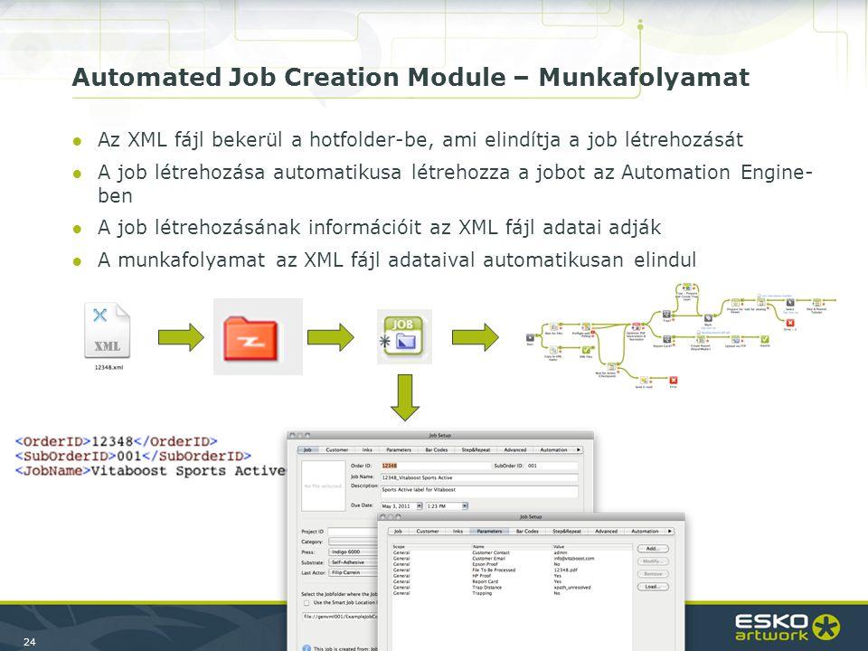 24 Automated Job Creation Module – Munkafolyamat ●Az XML fájl bekerül a hotfolder-be, ami elindítja a job létrehozását ●A job létrehozása automatikusa létrehozza a jobot az Automation Engine- ben ●A job létrehozásának információit az XML fájl adatai adják ●A munkafolyamat az XML fájl adataival automatikusan elindul