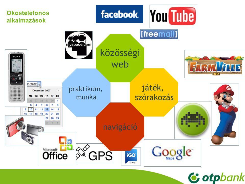 •9•9 Okostelefonos alkalmazások praktikum, munka navigáció játék, szórakozás közösségi web