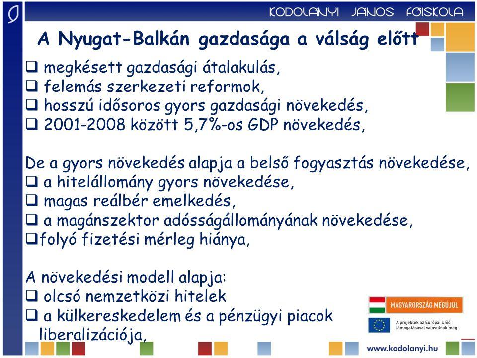 A Nyugat-Balkán gazdasága a válság előtt  megkésett gazdasági átalakulás,  felemás szerkezeti reformok,  hosszú idősoros gyors gazdasági növekedés,  2001-2008 között 5,7%-os GDP növekedés, De a gyors növekedés alapja a belső fogyasztás növekedése,  a hitelállomány gyors növekedése,  magas reálbér emelkedés,  a magánszektor adósságállományának növekedése,  folyó fizetési mérleg hiánya, A növekedési modell alapja:  olcsó nemzetközi hitelek  a külkereskedelem és a pénzügyi piacok liberalizációja,