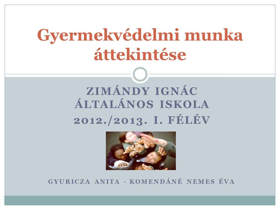 ZIMÁNDY IGNÁC ÁLTALÁNOS ISKOLA 2012./2013. I. FÉLÉV Gyermekvédelmi munka áttekintése GYURICZA ANITA - KOMENDÁNÉ NEMES ÉVA