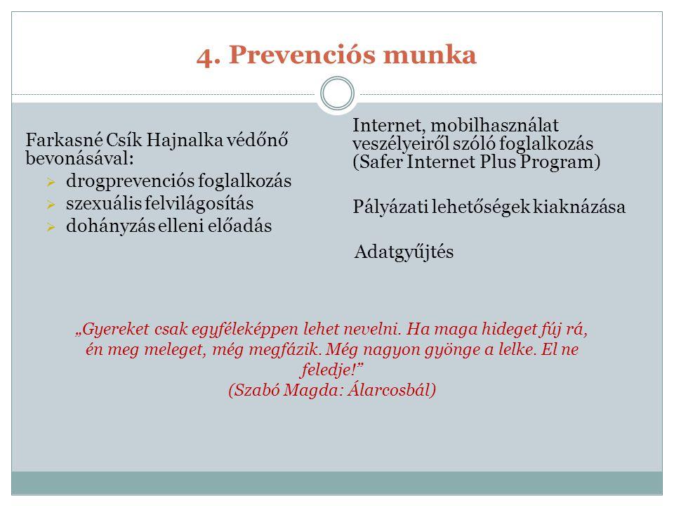 4. Prevenciós munka Farkasné Csík Hajnalka védőnő bevonásával:  drogprevenciós foglalkozás  szexuális felvilágosítás  dohányzás elleni előadás Inte