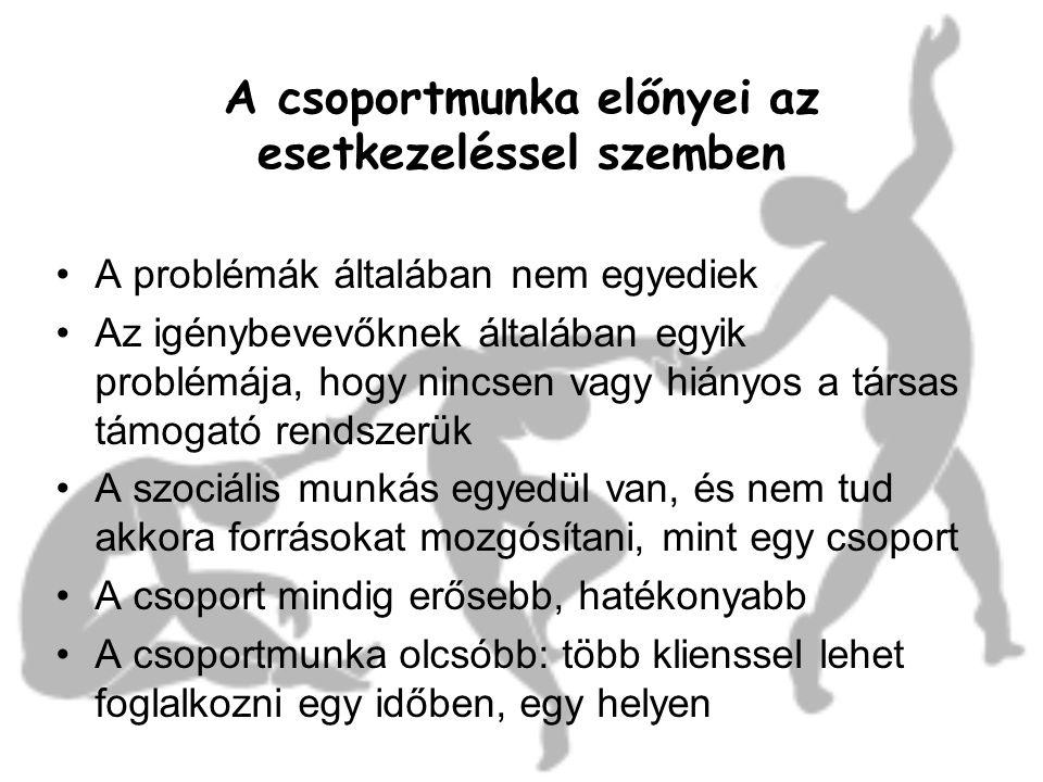 II.Csoportvezetés (folyt.) 2.