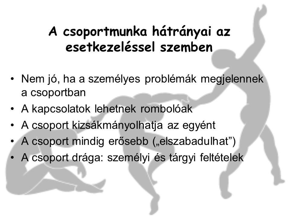 II.Csoportvezetés (folyt.) 3.