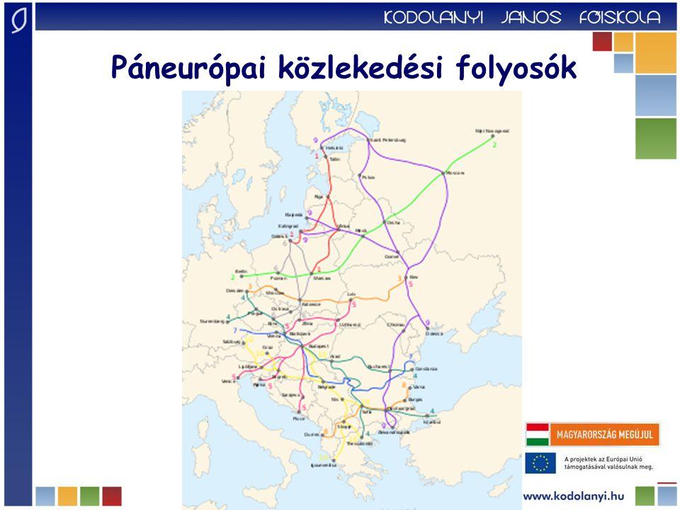 Páneurópai közlekedési folyosók