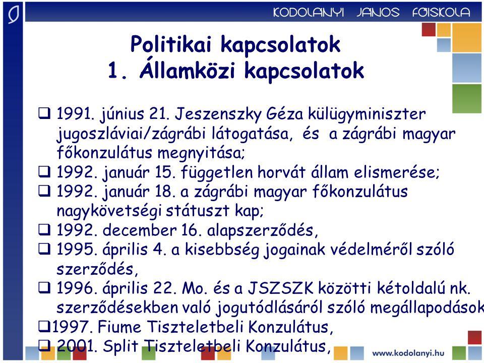 Politikai kapcsolatok 1. Államközi kapcsolatok  1991.