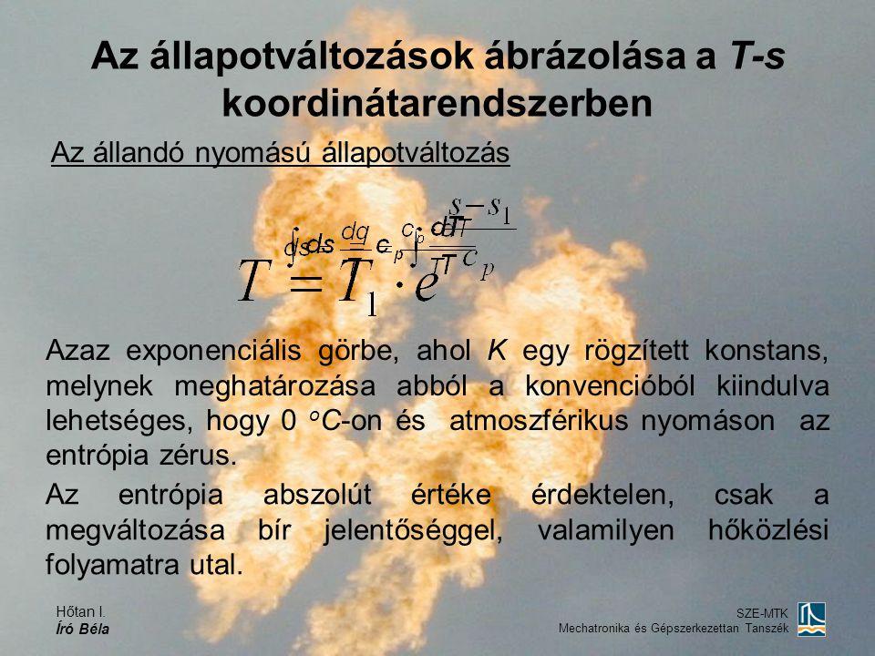 Hőtan I. Író Béla SZE-MTK Mechatronika és Gépszerkezettan Tanszék Az állapotváltozások ábrázolása a T-s koordinátarendszerben Az állandó nyomású állap